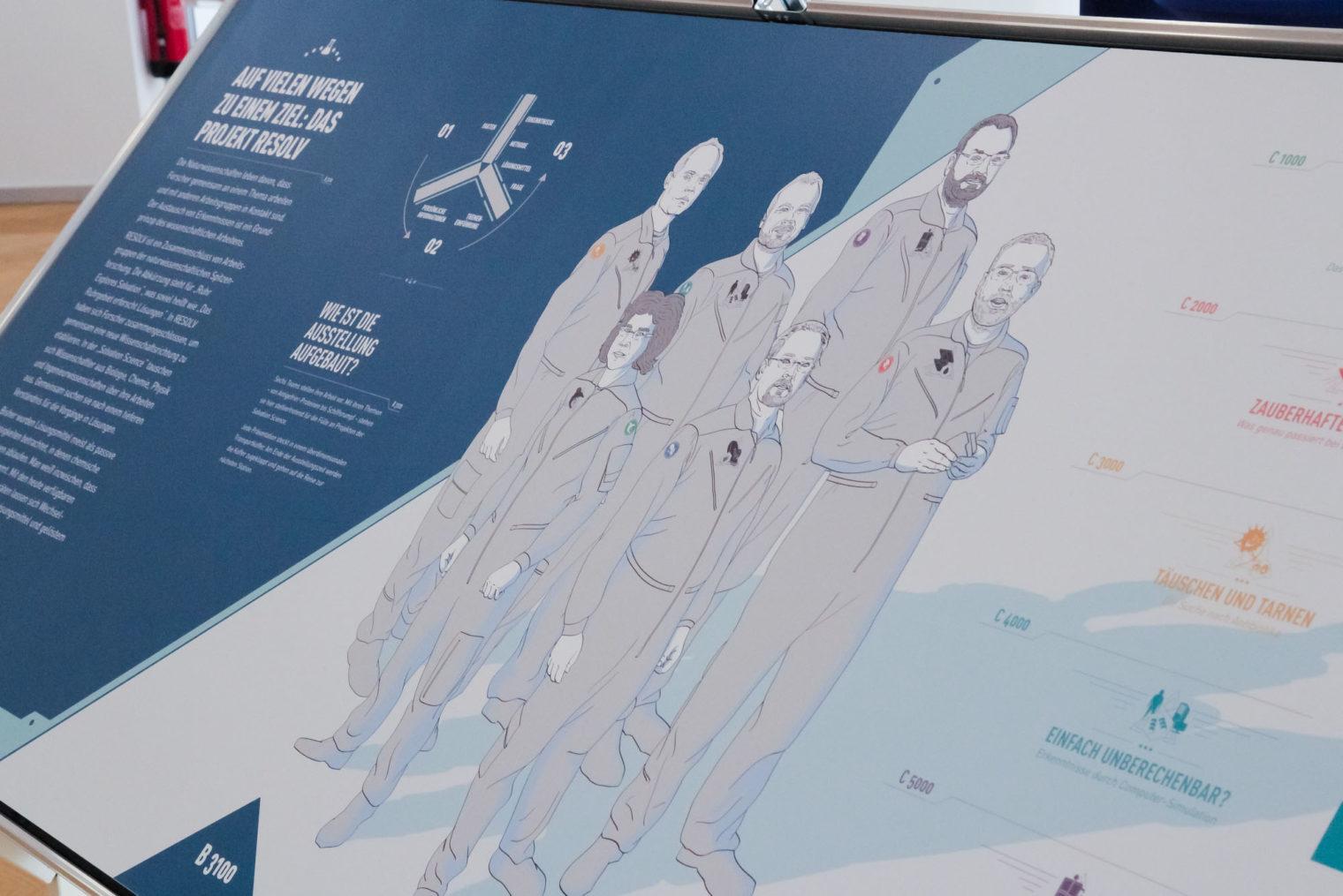 illustrierte Kapitäne der Ausstellungsmodule
