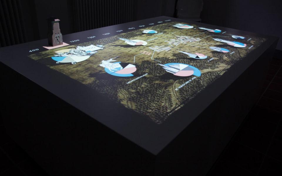 Der interaktive Tisch