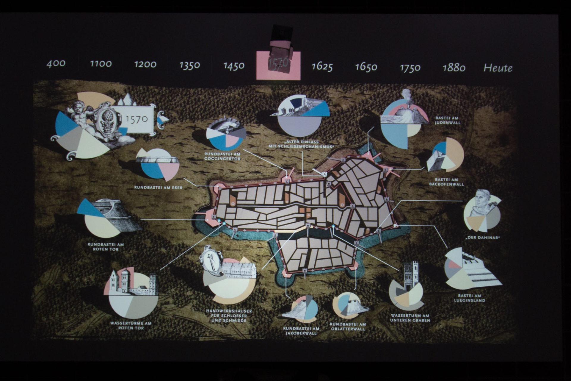 Interaktiver Tisch über die Augsburger Stadtentwicklung