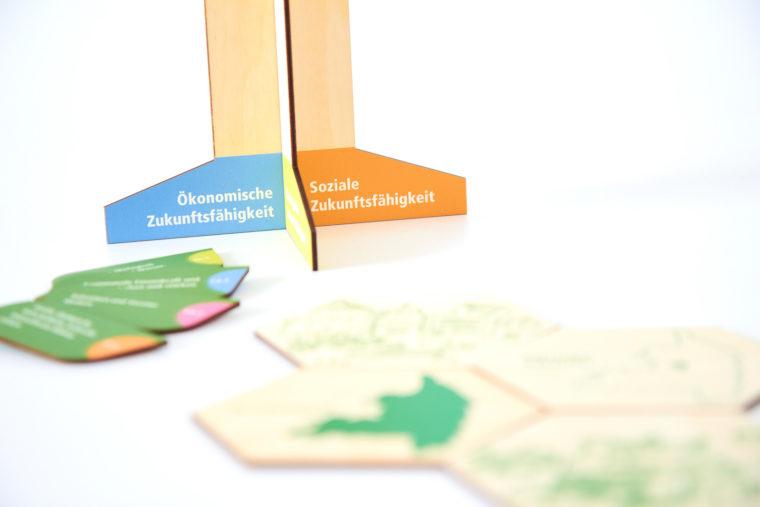 Modell der Zukunftsleitlinien der Stadt Augsburg